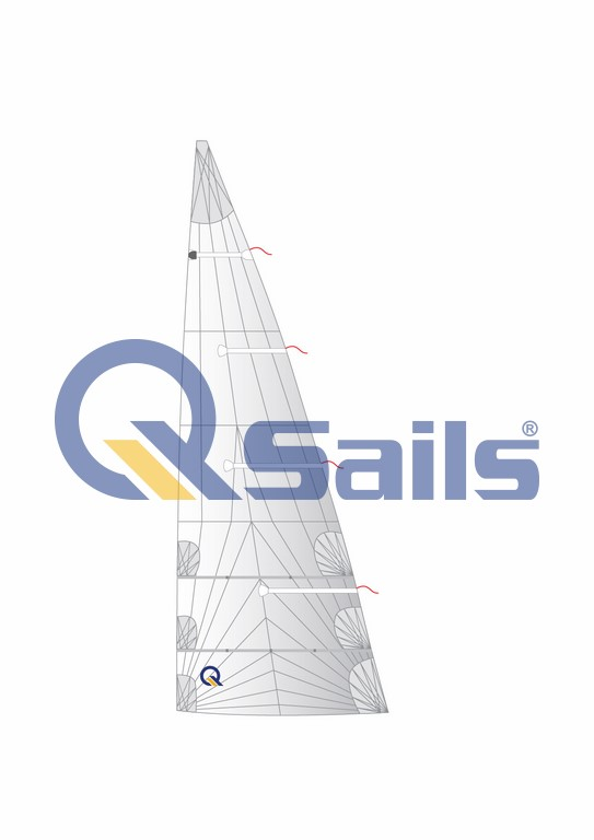 Performance Cruising Mainsail